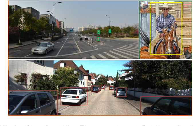 Figure 1 for VSSA-NET: Vertical Spatial Sequence Attention Network for Traffic Sign Detection