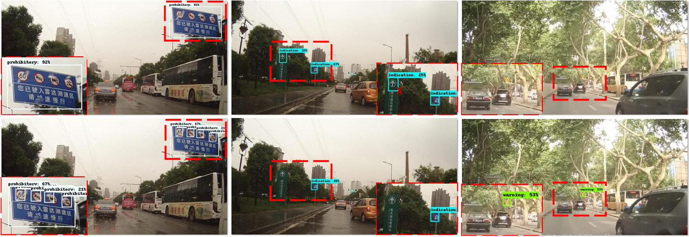 Figure 4 for VSSA-NET: Vertical Spatial Sequence Attention Network for Traffic Sign Detection