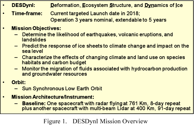 Figure 1. DESDynI Mission Overview