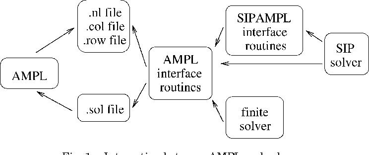 AMPL - Semantic Scholar