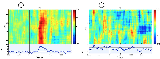 Figure 1 for Exploring EEG for Object Detection and Retrieval