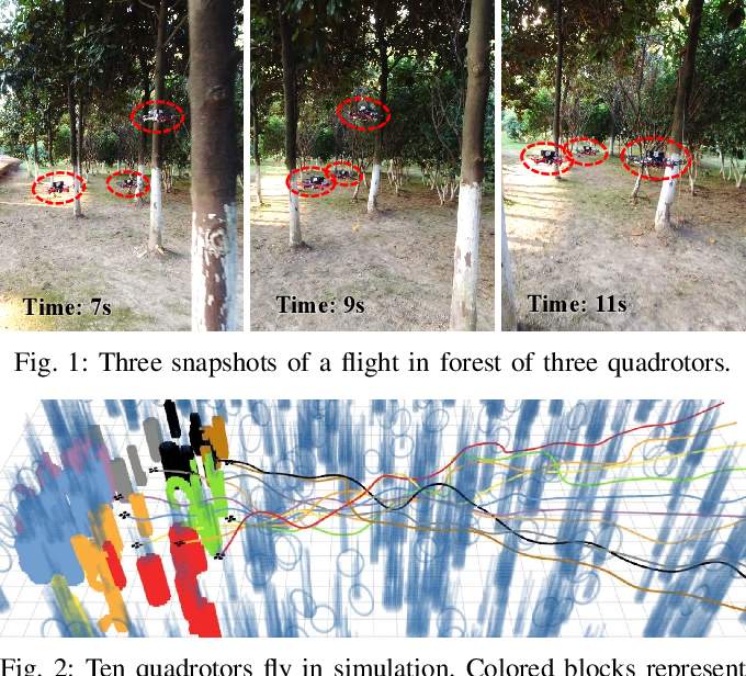 Figure 1 for EGO-Swarm: A Fully Autonomous and Decentralized Quadrotor Swarm System in Cluttered Environments