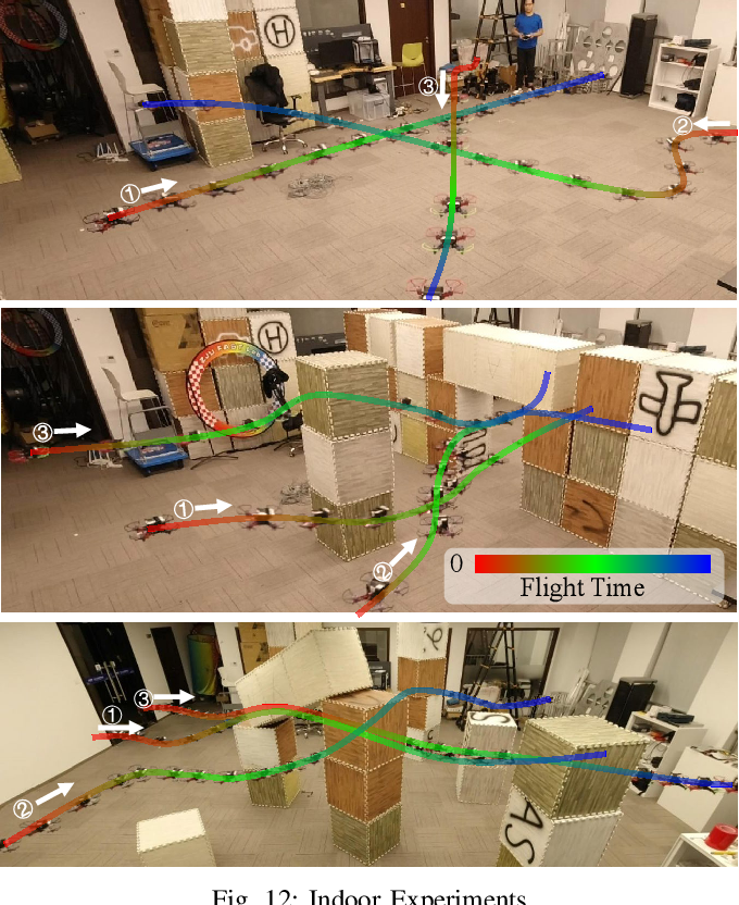 Figure 4 for EGO-Swarm: A Fully Autonomous and Decentralized Quadrotor Swarm System in Cluttered Environments