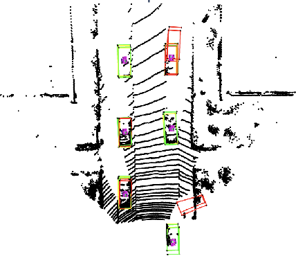 Figure 4 for Towards Universal Physical Attacks On Cascaded Camera-Lidar 3D Object Detection Models