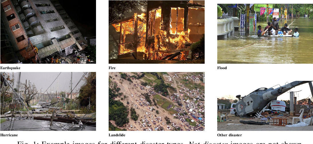Figure 1 for Deep Learning Benchmarks and Datasets for Social Media Image Classification for Disaster Response