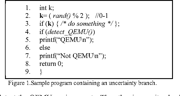 Figure 1.Sample program containing an uncertainty branch.