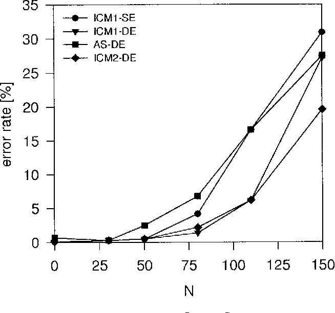 Figure 4 for Markov Random Field Segmentation of Brain MR Images