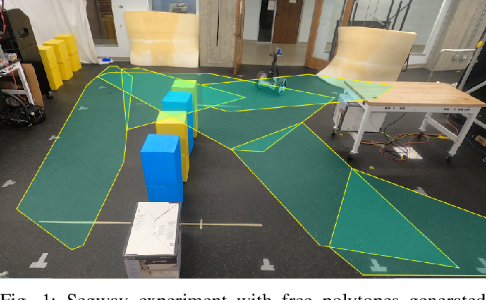 Figure 1 for Lidar-based exploration and discretization for mobile robot planning