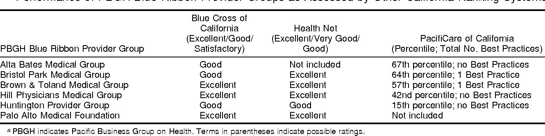 PDF] 62 AMERICAN JOURNAL OF MEDICAL QUALITYSimon and Monroe