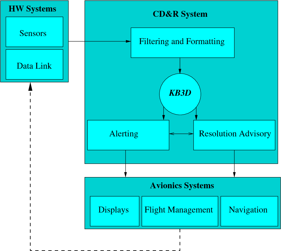 Figure 2 2 from KB3D Reference Manual  Version 1 a