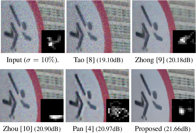 Figure 1 for Efficient Blind Deblurring under High Noise Levels