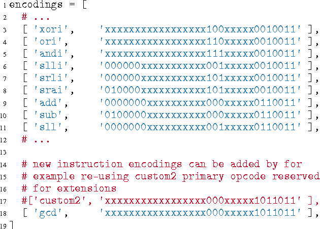 Figure 2 From Pydgin For Risc V A Fast And Productive Instruction