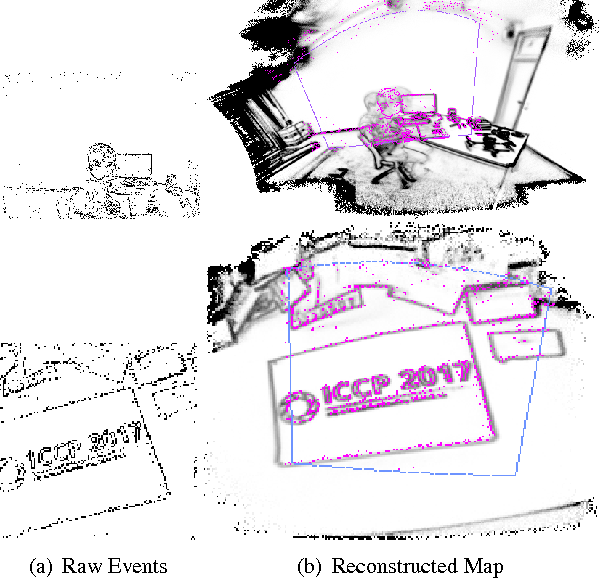 Figure 1 for Real-Time Panoramic Tracking for Event Cameras
