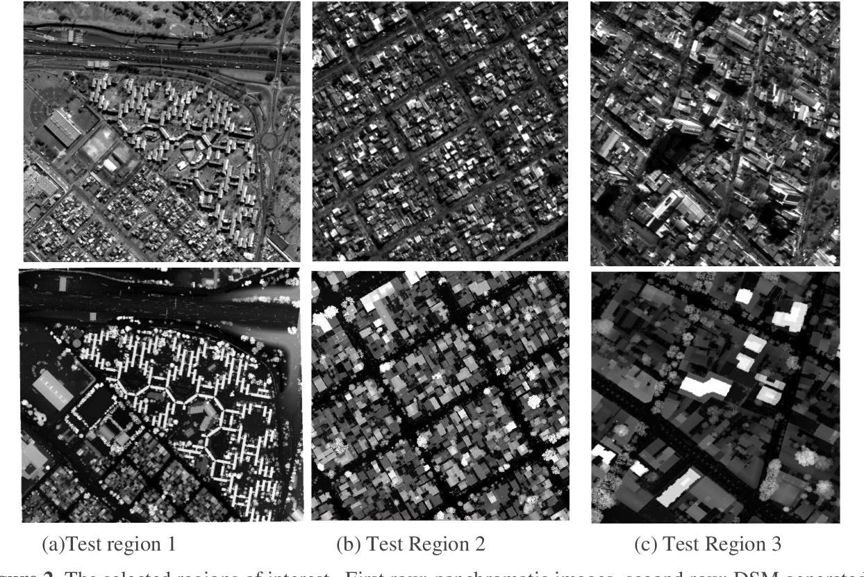 Figure 2 for Analysis of critical parameters of satellite stereo image for 3D reconstruction and mapping