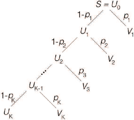 Figure 2 for The capacity of feedforward neural networks
