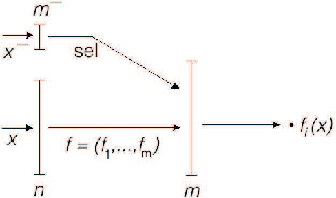 Figure 3 for The capacity of feedforward neural networks