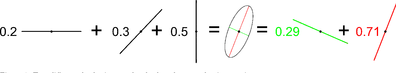 Figure 1 for A Bayesian Probability Calculus for Density Matrices