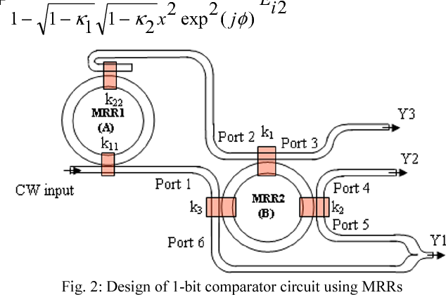 Design Of All Optical 1 Bit And 2 Bit Magnitude Comparator Using