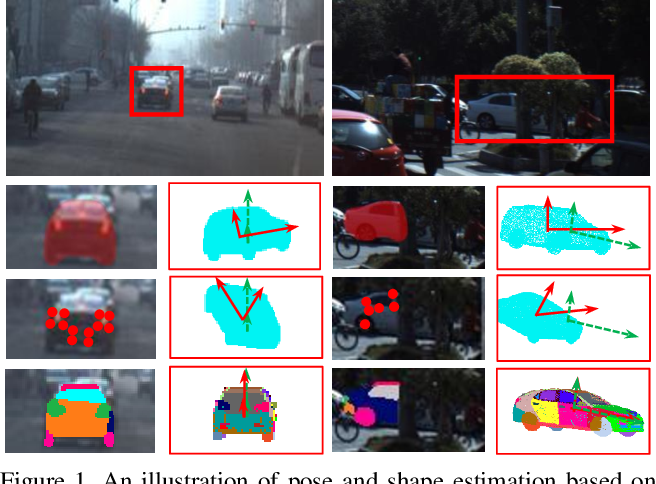 Figure 1 for Part-level Car Parsing and Reconstruction from Single Street View