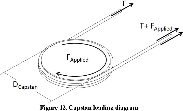Figure 12 From A Novel Uterine Manipulator Incorporating Non Local