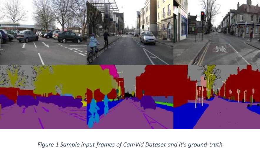 Figure 1 for Semantic Video Segmentation: A Review on Recent Approaches