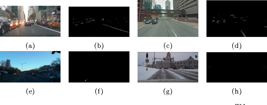 Figure 1 for SafeDrive: A Robust Lane Tracking System for Autonomous and Assisted Driving Under Limited Visibility
