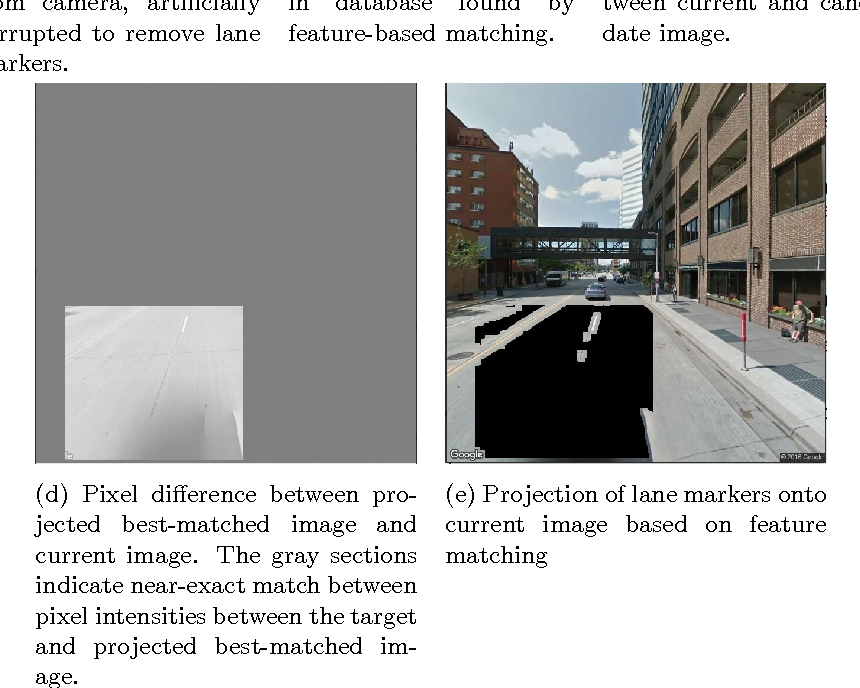 Figure 4 for SafeDrive: A Robust Lane Tracking System for Autonomous and Assisted Driving Under Limited Visibility