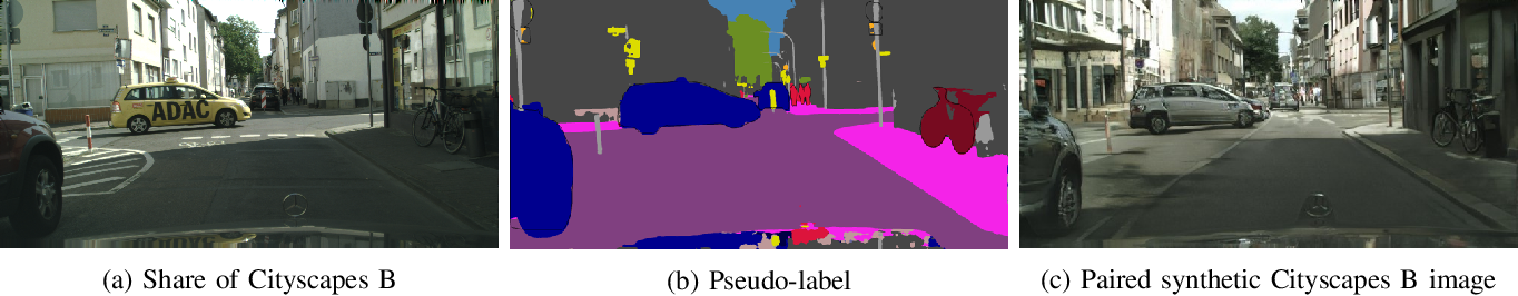 Figure 3 for Validation of Simulation-Based Testing: Bypassing Domain Shift with Label-to-Image Synthesis