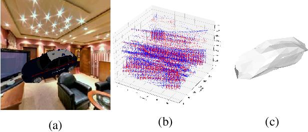 Figure 1 for E3D: Event-Based 3D Shape Reconstruction