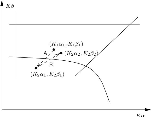 figure 5.24