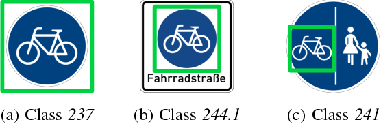Figure 4 for Object Recognition from very few Training Examples for Enhancing Bicycle Maps