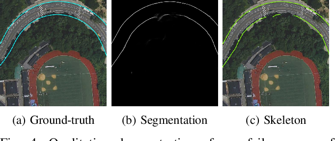 Figure 4 for CP-loss: Connectivity-preserving Loss for Road Curb Detection in Autonomous Driving with Aerial Images