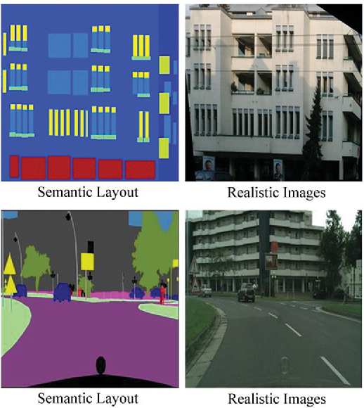 Figure 1 for On the Diversity of Realistic Image Synthesis