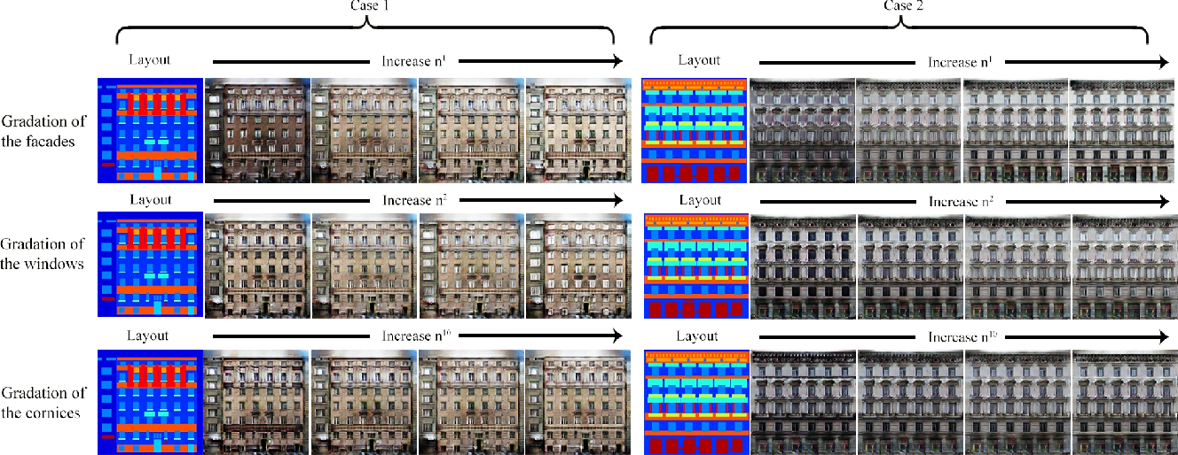 Figure 4 for On the Diversity of Realistic Image Synthesis