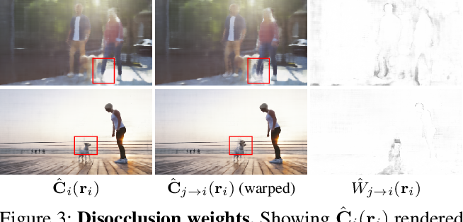Figure 4 for Neural Scene Flow Fields for Space-Time View Synthesis of Dynamic Scenes