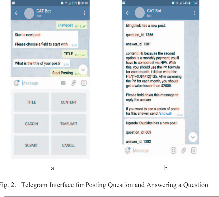Integrated Telegram and Web-based Forum with Automatic