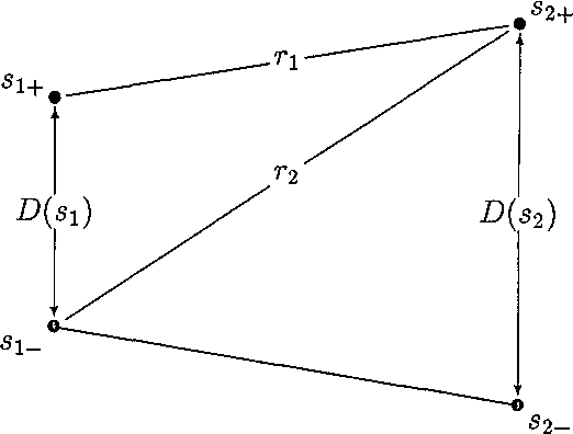 Figure 2 From Outer Scale Effects On Beam Wander And Angle Of
