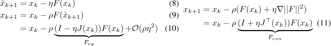 Figure 3 for Global Convergence to the Equilibrium of GANs using Variational Inequalities