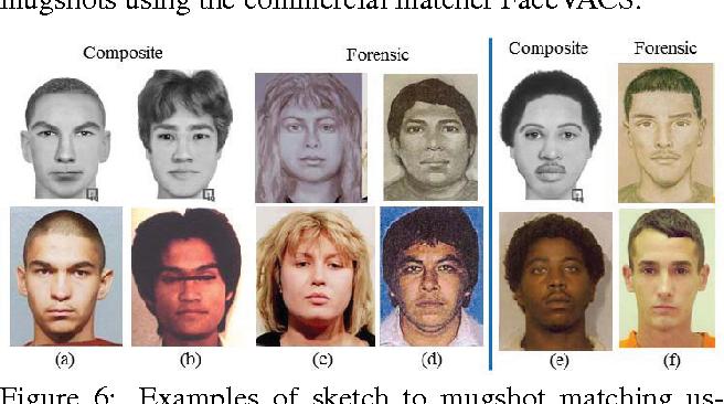Facial composite sketch