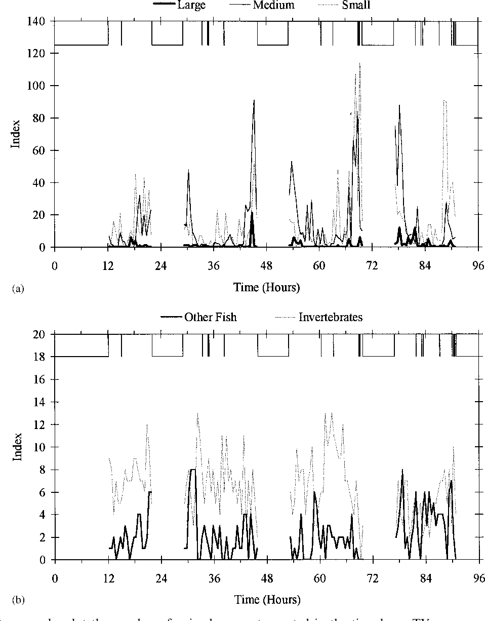 Effects of seismic air guns on marine fish - Semantic Scholar