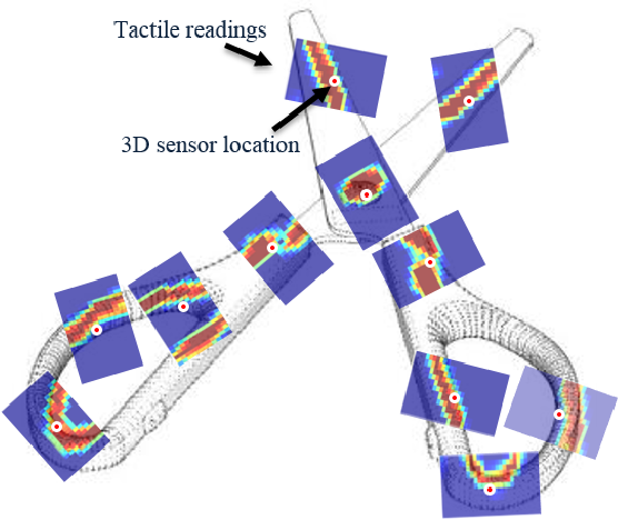 Figure 1 for iCLAP: Shape Recognition by Combining Proprioception and Touch Sensing