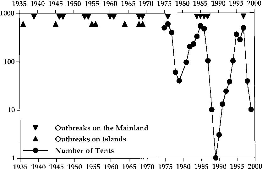 figure 1  sc 1 st  Semantic Scholar & Population fluctuations of the western tent caterpillar in ...