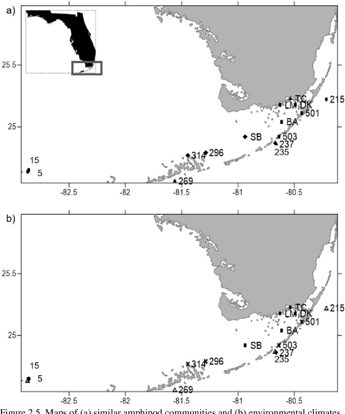 Figure 2.5. Maps of (a) similar amphipod communities and (b) environmental climates from cluster analyses across sites. Symbols used to identify sites within the same cluster.