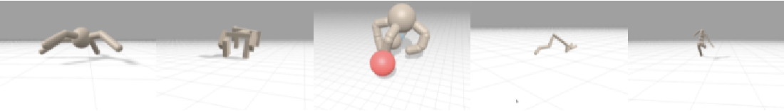 Figure 1 for Brax -- A Differentiable Physics Engine for Large Scale Rigid Body Simulation
