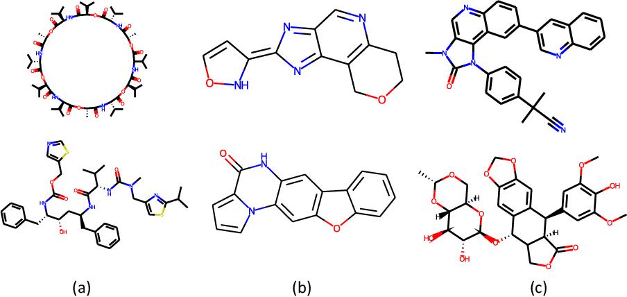 Figure 1 for Dual-view Molecule Pre-training