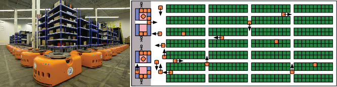 Figure 2 for Overview: Generalizations of Multi-Agent Path Finding to Real-World Scenarios