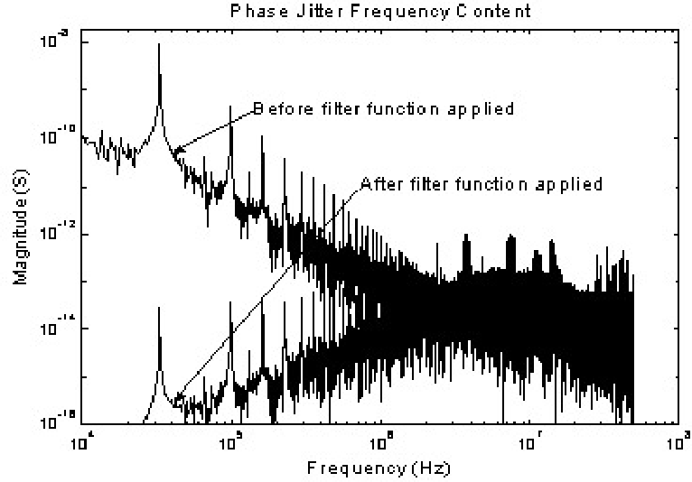 Figure 12 from Characterization and Production Testing At