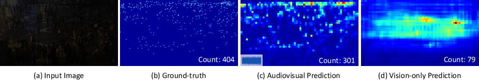 Figure 1 for Ambient Sound Helps: Audiovisual Crowd Counting in Extreme Conditions
