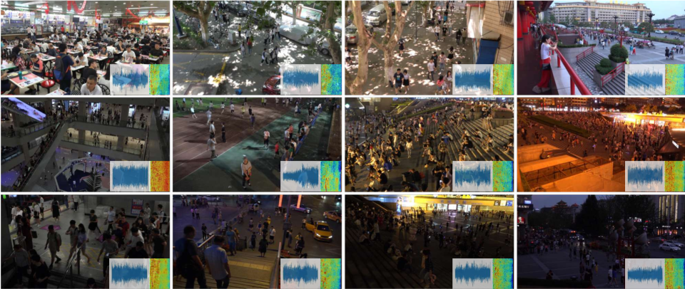 Figure 3 for Ambient Sound Helps: Audiovisual Crowd Counting in Extreme Conditions