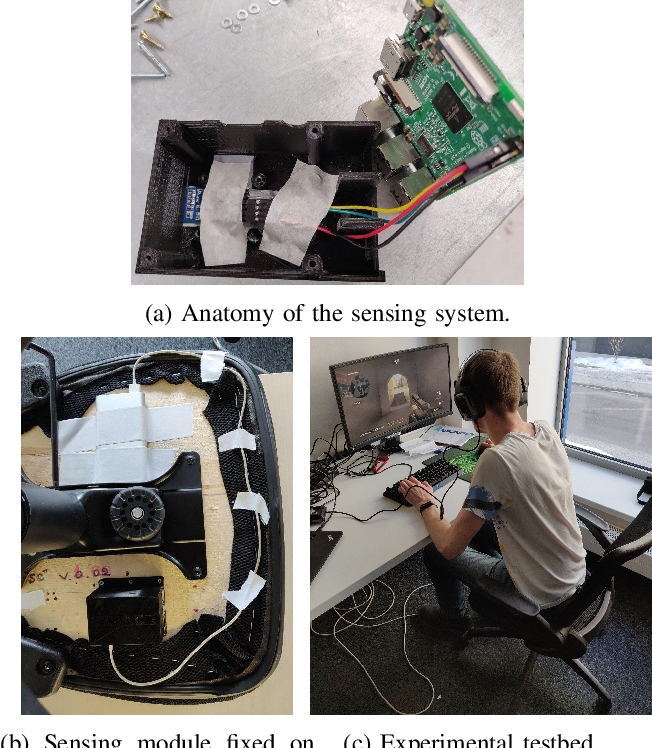 Figure 2 for eSports Pro-Players Behavior During the Game Events: Statistical Analysis of Data Obtained Using the Smart Chair